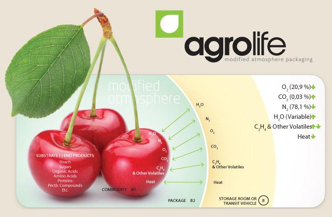 BIOPAC Agrolife